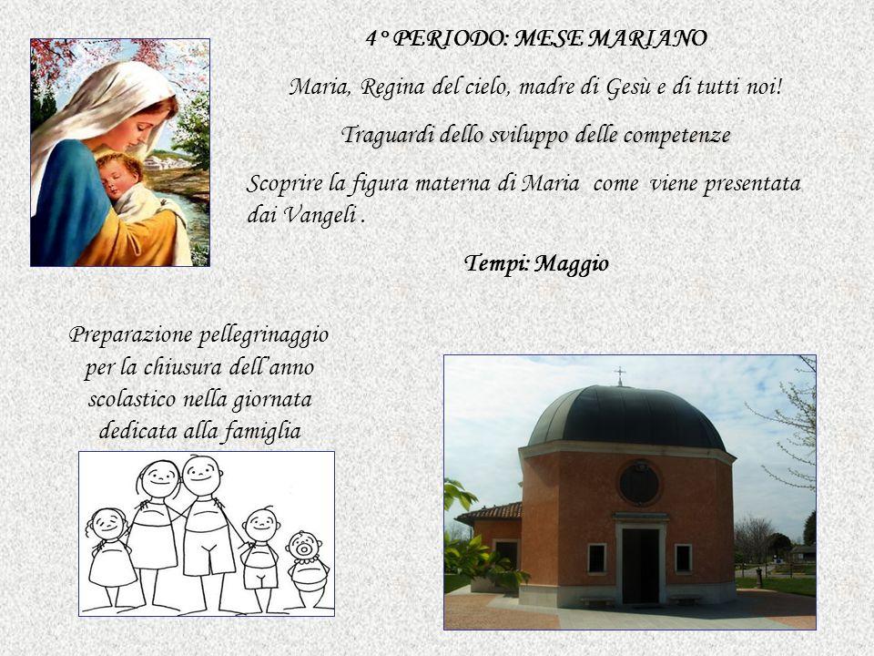 4° PERIODO: MESE MARIANO