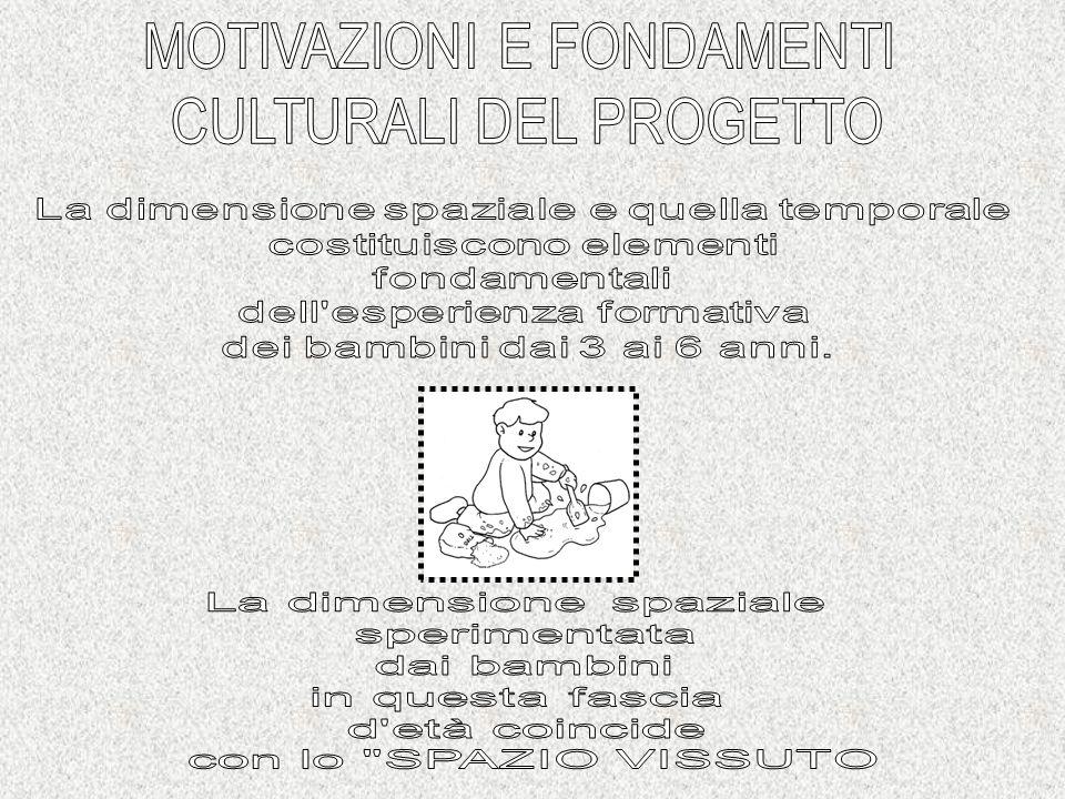 MOTIVAZIONI E FONDAMENTI CULTURALI DEL PROGETTO