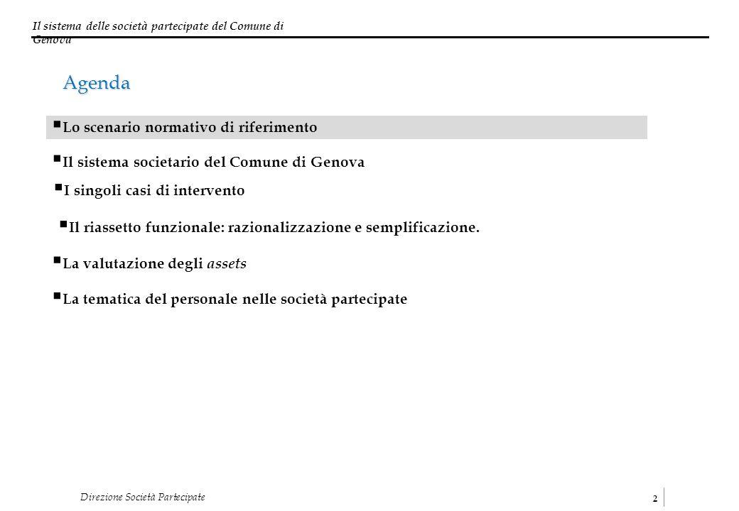 Agenda Lo scenario normativo di riferimento