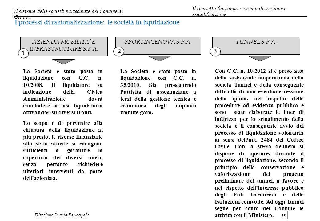 AZIENDA MOBILITA' E INFRASTRUTTURE S.P.A.