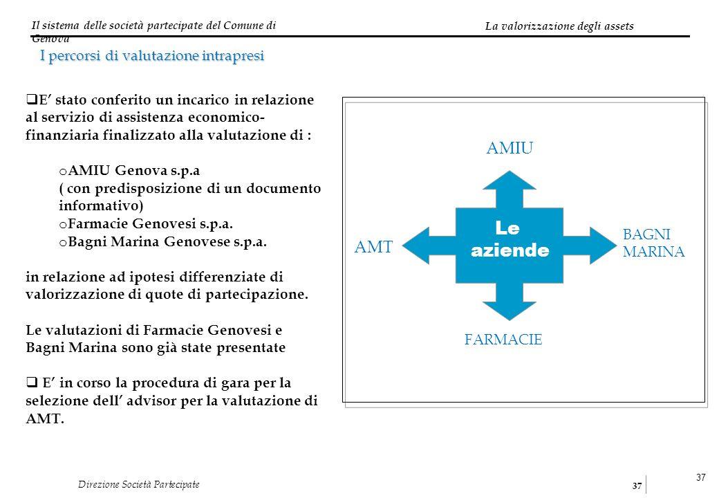 Le aziende AMIU AMT I percorsi di valutazione intrapresi