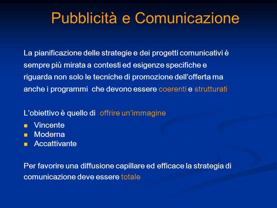 Pubblicità e Comunicazione