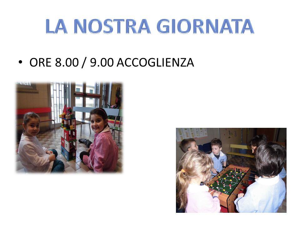 LA NOSTRA GIORNATA ORE 8.00 / 9.00 ACCOGLIENZA