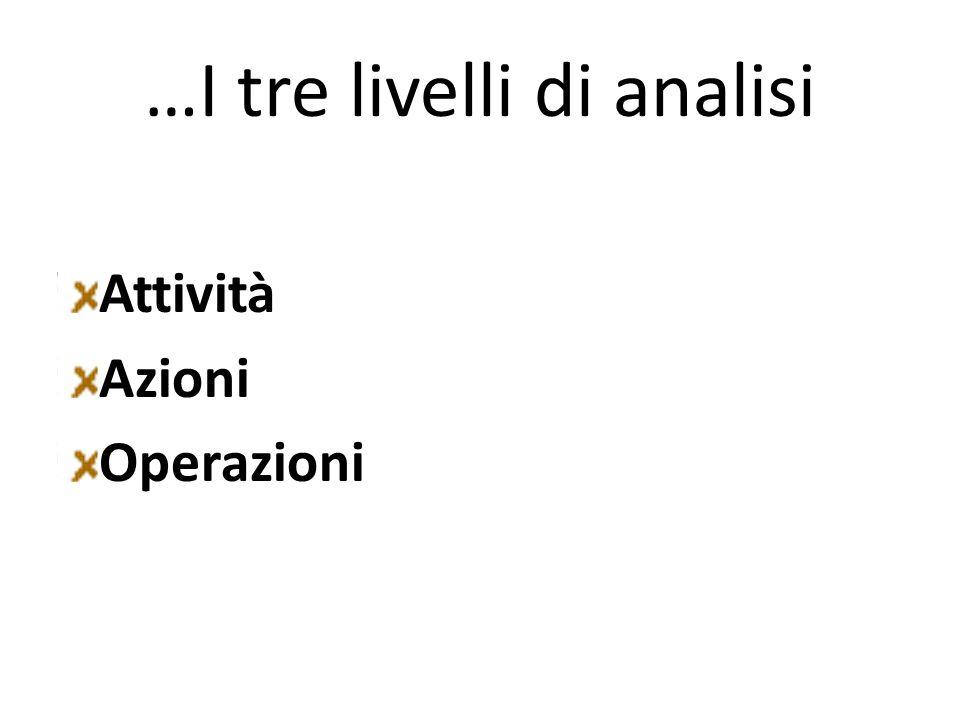 …I tre livelli di analisi