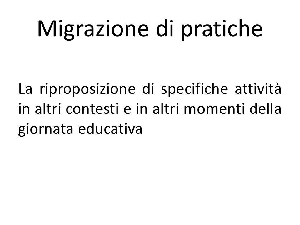 Migrazione di pratiche