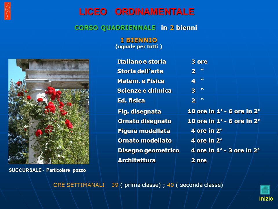 ORE SETTIMANALI 39 ( prima classe) ; 40 ( seconda classe)