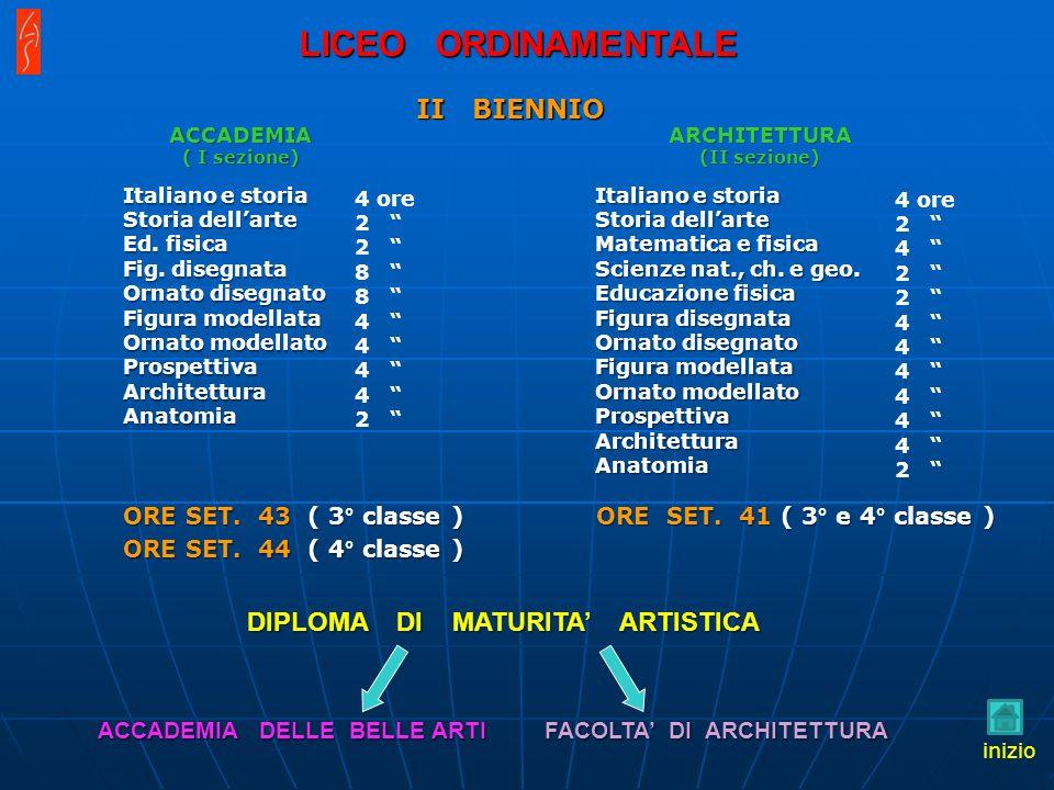ARCHITETTURA (II sezione)
