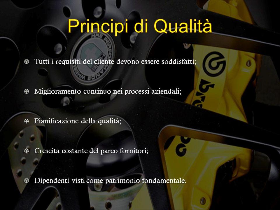 Principi di Qualità Tutti i requisiti del cliente devono essere soddisfatti; Miglioramento continuo nei processi aziendali;