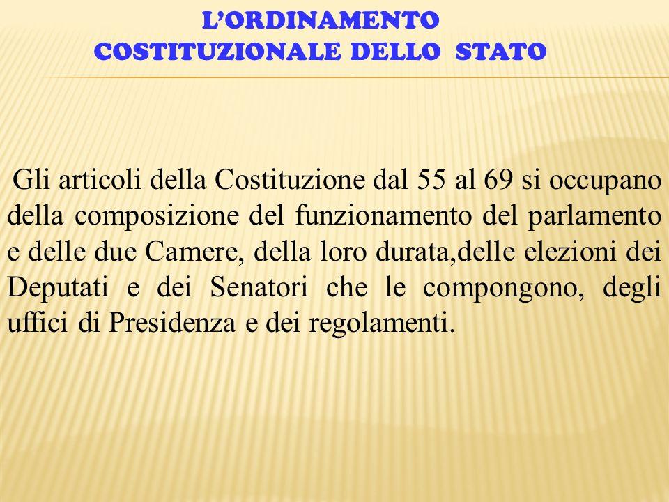 L ordinamento costituzionale dello stato ppt video for Composizione della camera dei deputati