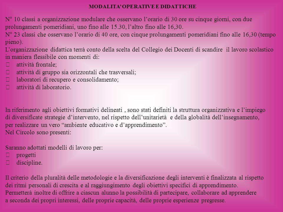MODALITA' OPERATIVE E DIDATTICHE