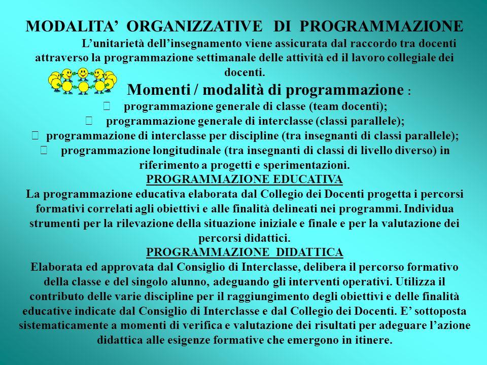 MODALITA' ORGANIZZATIVE DI PROGRAMMAZIONE
