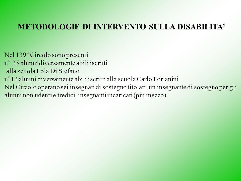 METODOLOGIE DI INTERVENTO SULLA DISABILITA'