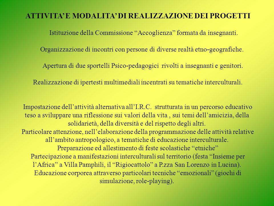 ATTIVITA' E MODALITA' DI REALIZZAZIONE DEI PROGETTI