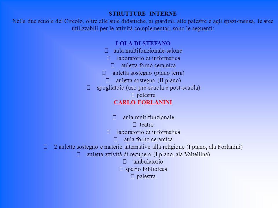 LOLA DI STEFANO CARLO FORLANINI