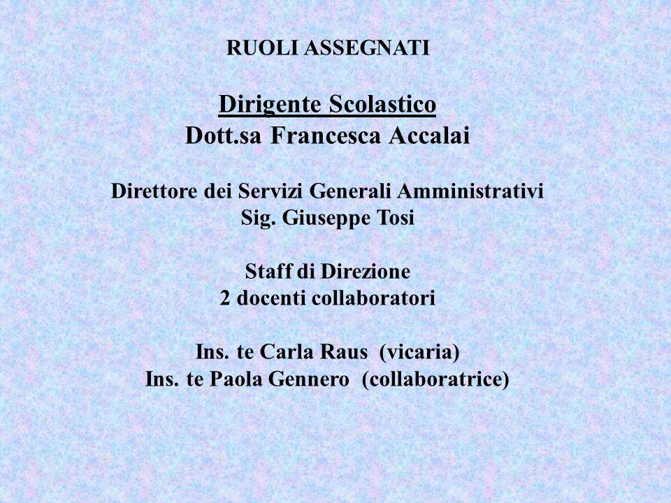 Dirigente Scolastico Dott.sa Francesca Accalai