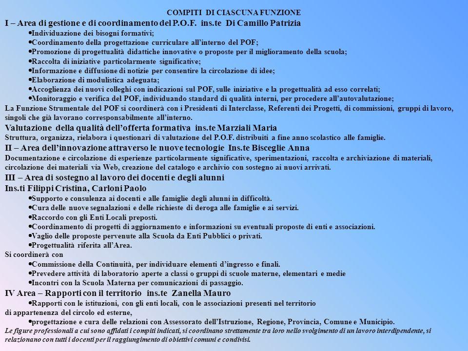 COMPITI DI CIASCUNA FUNZIONE