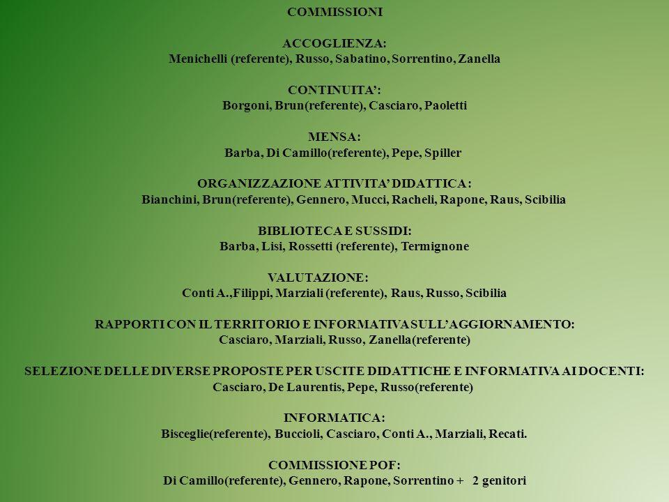 Menichelli (referente), Russo, Sabatino, Sorrentino, Zanella