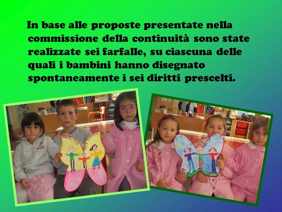 In base alle proposte presentate nella commissione della continuità sono state realizzate sei farfalle, su ciascuna delle quali i bambini hanno disegnato spontaneamente i sei diritti prescelti.