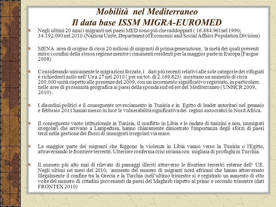 Mobilità nel Mediterraneo Il data base ISSM MIGRA-EUROMED