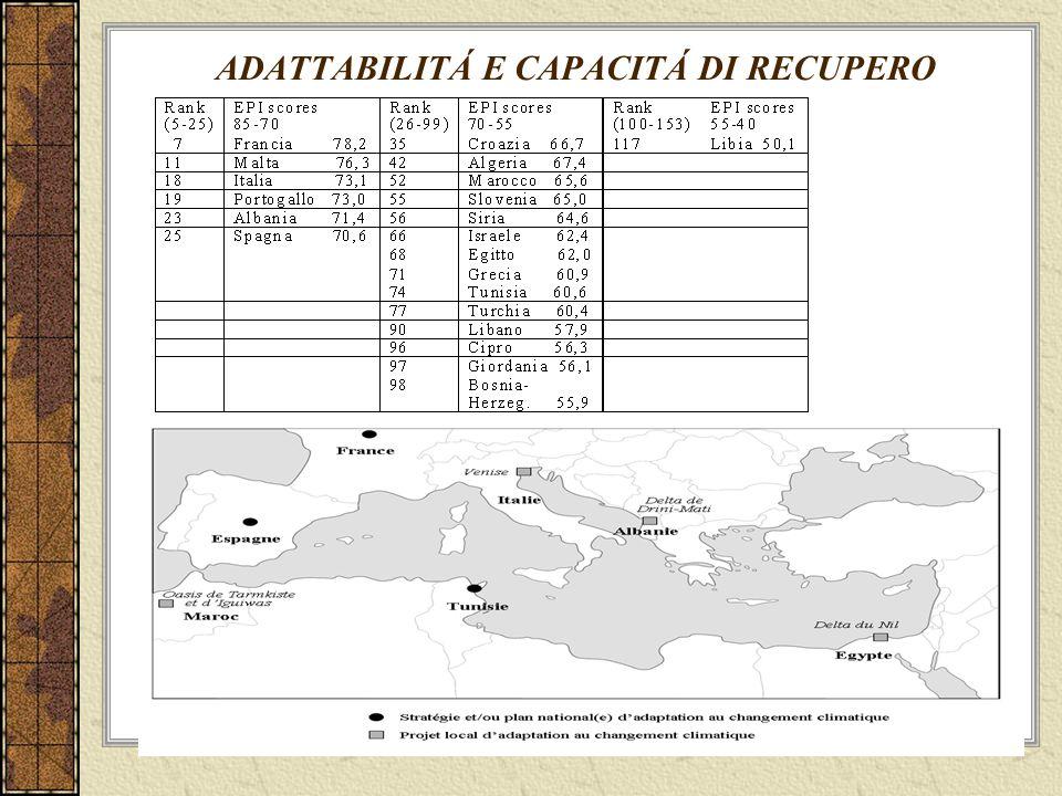 ADATTABILITÁ E CAPACITÁ DI RECUPERO
