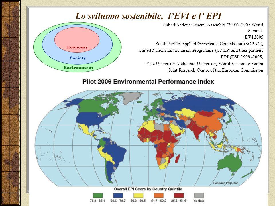 Lo sviluppo sostenibile, l'EVI e l' EPI