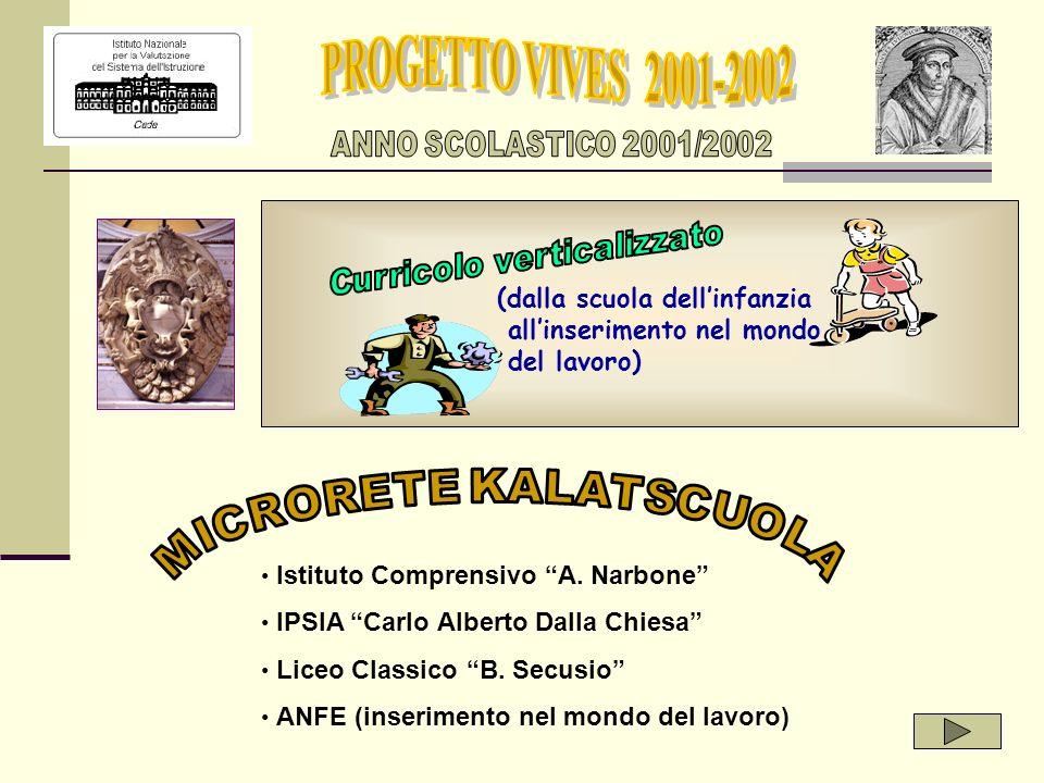 Curricolo verticalizzato MICRORETE KALATSCUOLA