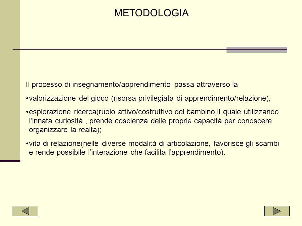 METODOLOGIA Il processo di insegnamento/apprendimento passa attraverso la.