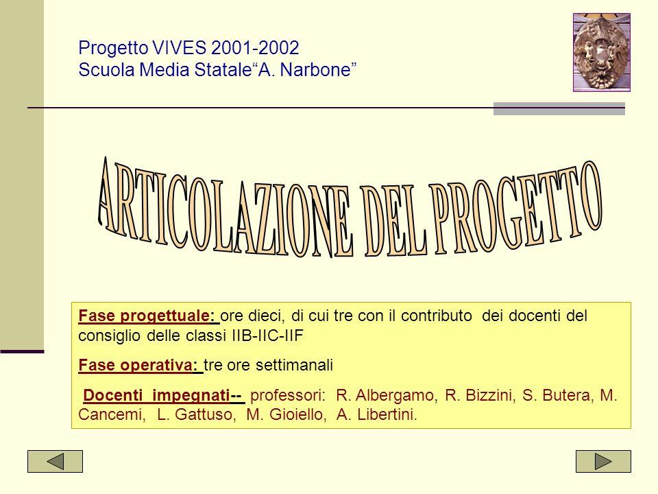 ARTICOLAZIONE DEL PROGETTO