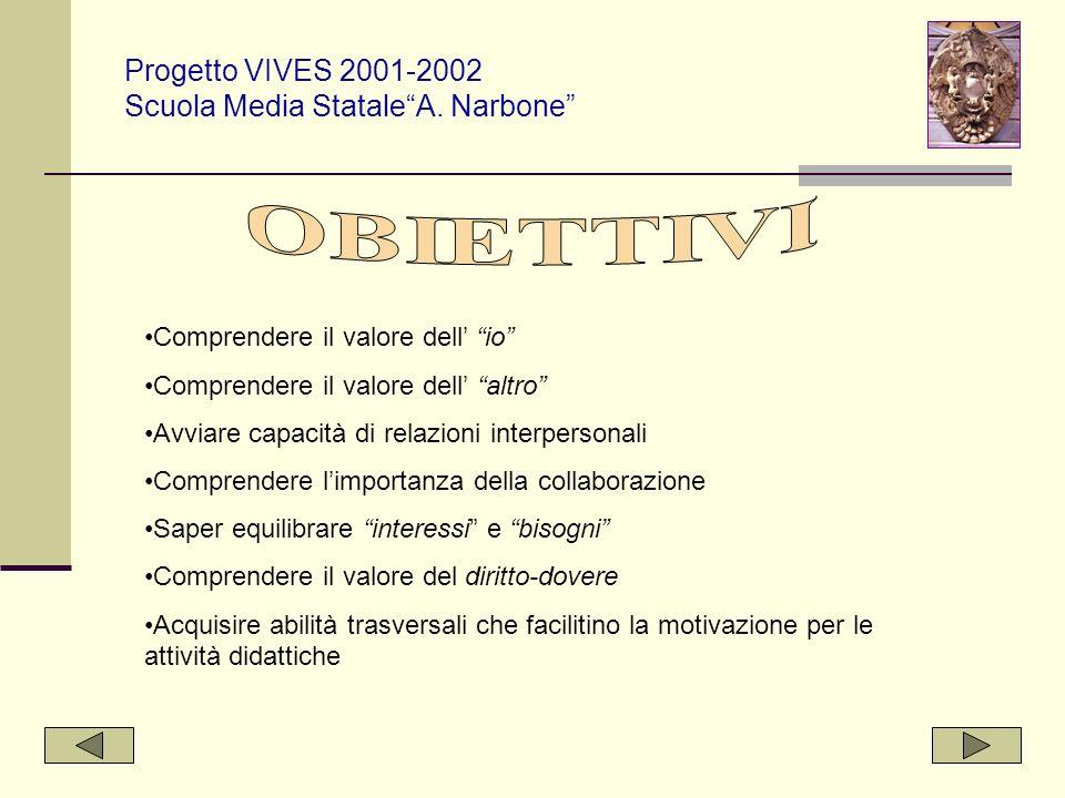 OBIETTIVI Progetto VIVES 2001-2002 Scuola Media Statale A. Narbone