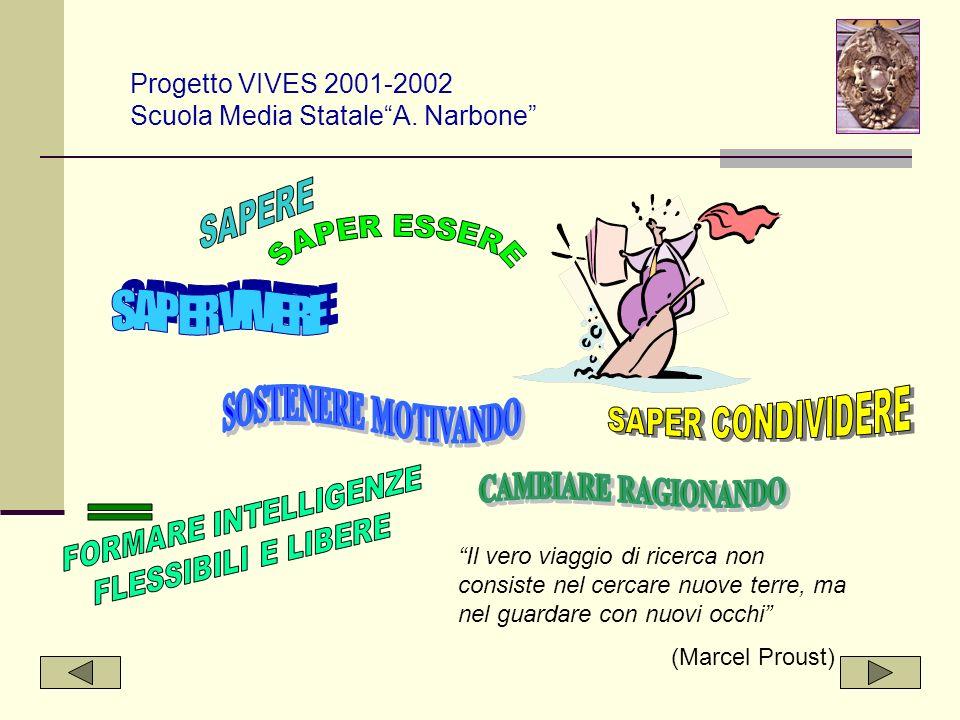 = Progetto VIVES 2001-2002 Scuola Media Statale A. Narbone SAPERE