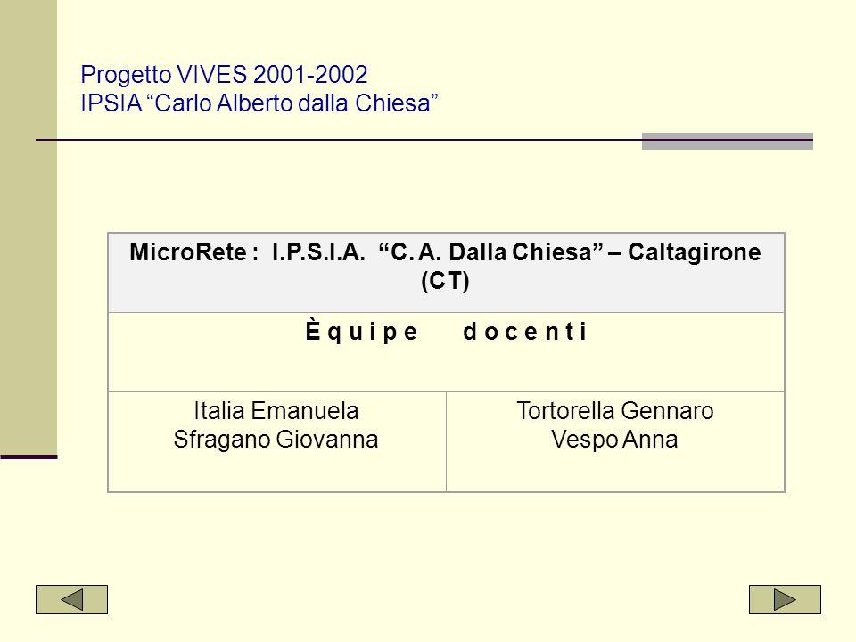 MicroRete : I.P.S.I.A. C. A. Dalla Chiesa – Caltagirone (CT)