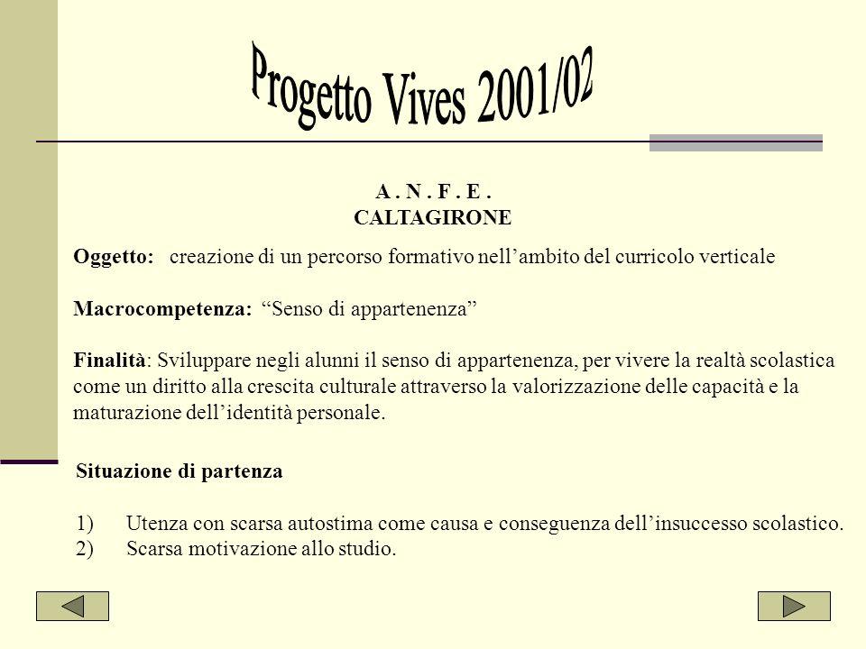 Progetto Vives 2001/02 A . N . F . E . CALTAGIRONE