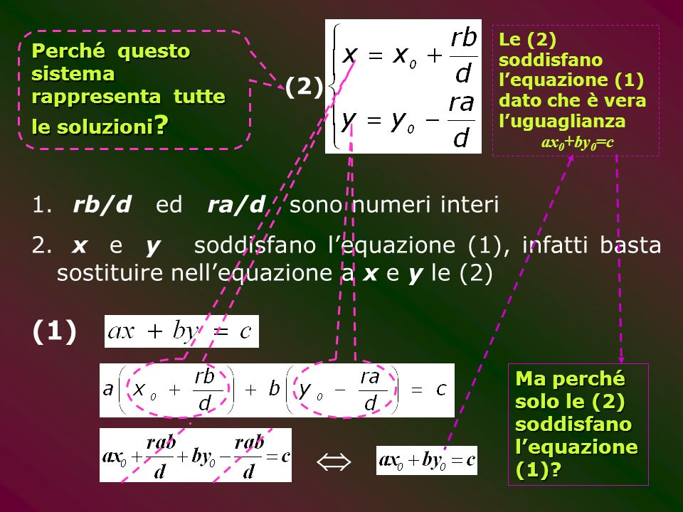  (1) (2) rb/d ed ra/d sono numeri interi