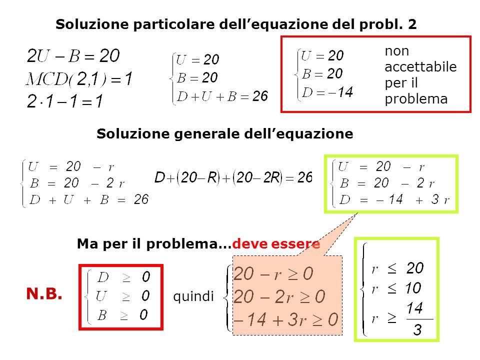 N.B. Soluzione particolare dell'equazione del probl. 2