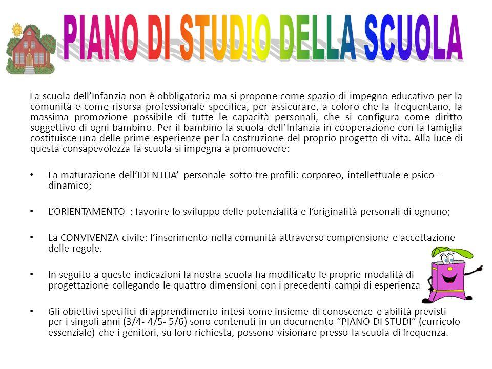 PIANO DI STUDIO DELLA SCUOLA