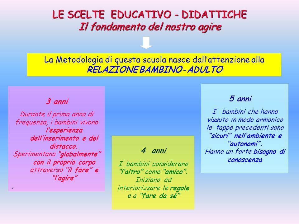 LE SCELTE EDUCATIVO - DIDATTICHE Il fondamento del nostro agire