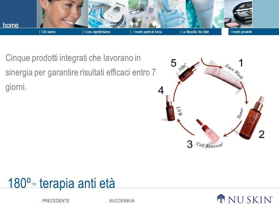 Cinque prodotti integrati che lavorano in sinergia per garantire risultati efficaci entro 7 giorni.