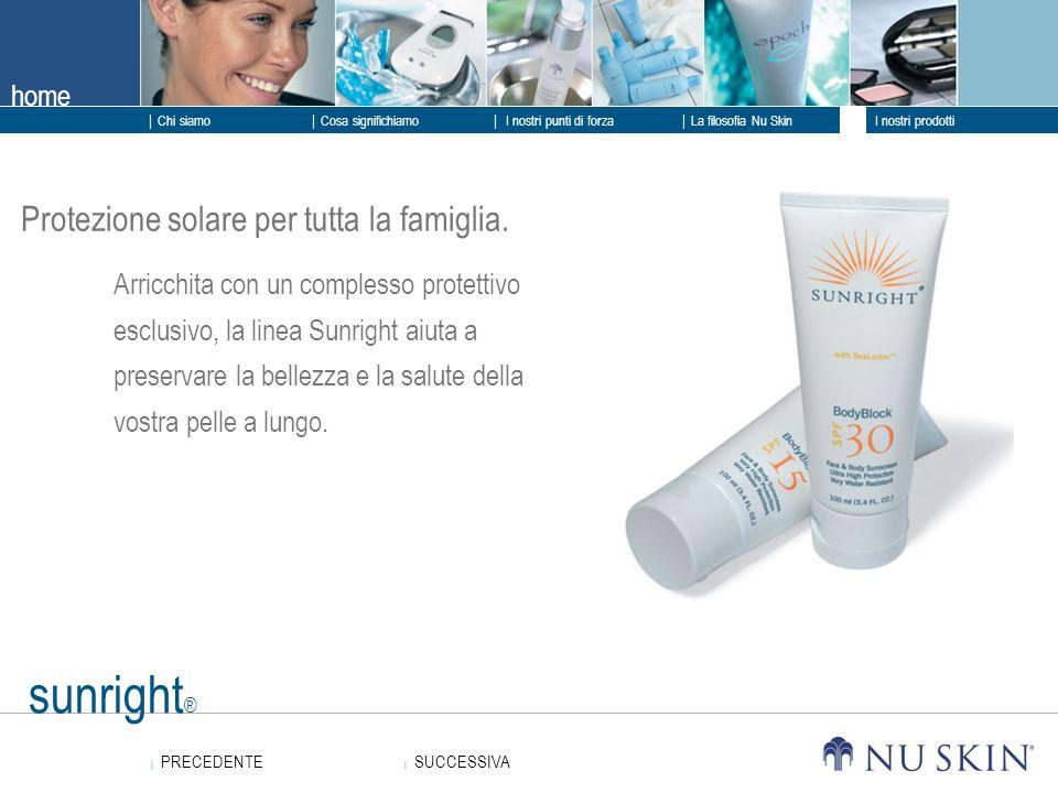 sunright® Protezione solare per tutta la famiglia.