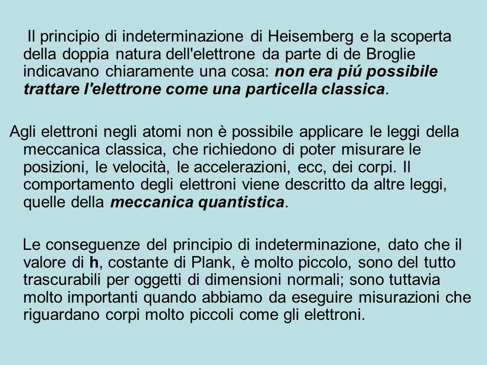Il principio di indeterminazione di Heisemberg e la scoperta della doppia natura dell elettrone da parte di de Broglie indicavano chiaramente una cosa: non era piú possibile trattare l elettrone come una particella classica.