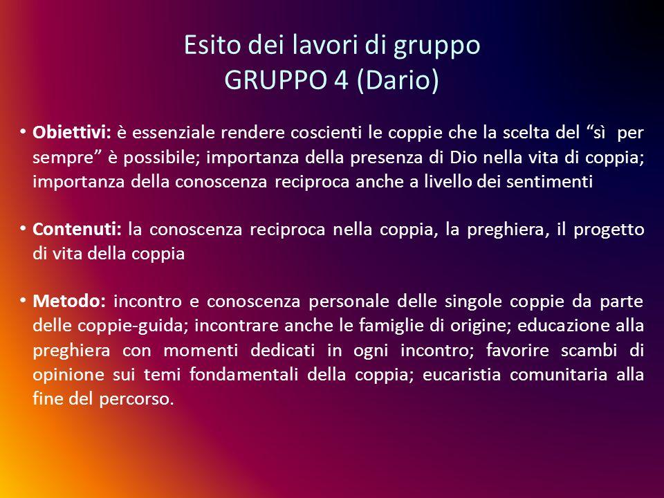 Esito dei lavori di gruppo GRUPPO 4 (Dario)