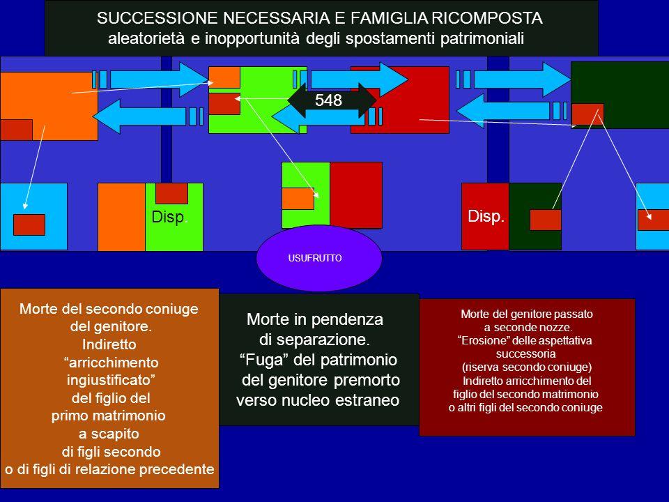 SUCCESSIONE NECESSARIA E FAMIGLIA RICOMPOSTA