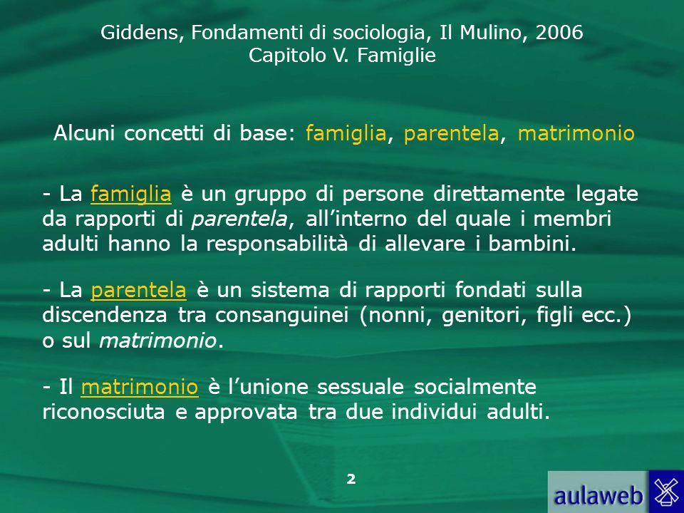 Alcuni concetti di base: famiglia, parentela, matrimonio