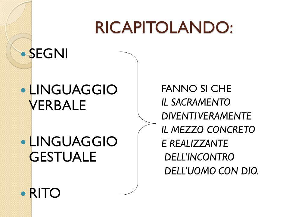 RICAPITOLANDO: SEGNI LINGUAGGIO VERBALE LINGUAGGIO GESTUALE RITO