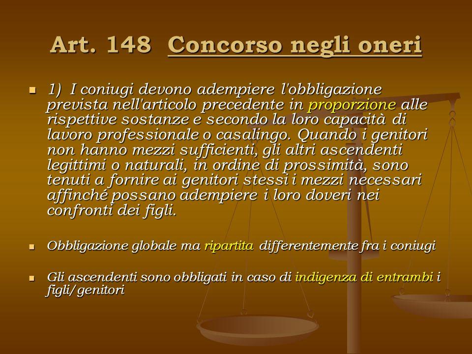 Art. 148 Concorso negli oneri