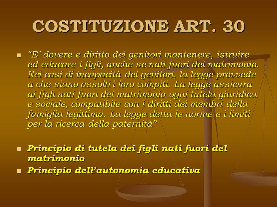 COSTITUZIONE ART. 30