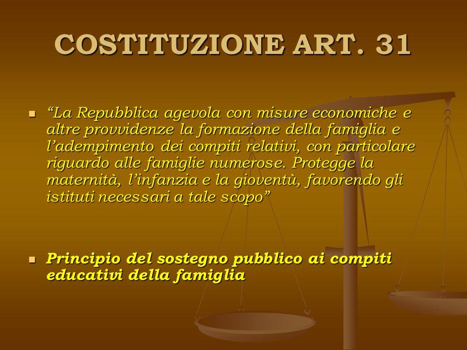 COSTITUZIONE ART. 31