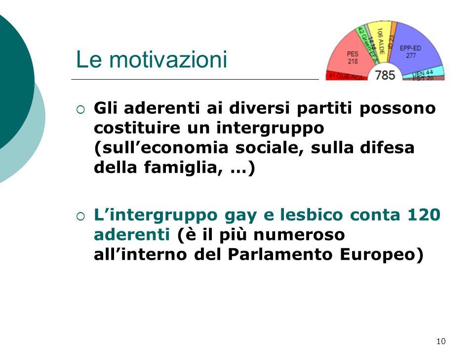 Le motivazioni Gli aderenti ai diversi partiti possono costituire un intergruppo (sull'economia sociale, sulla difesa della famiglia, …)