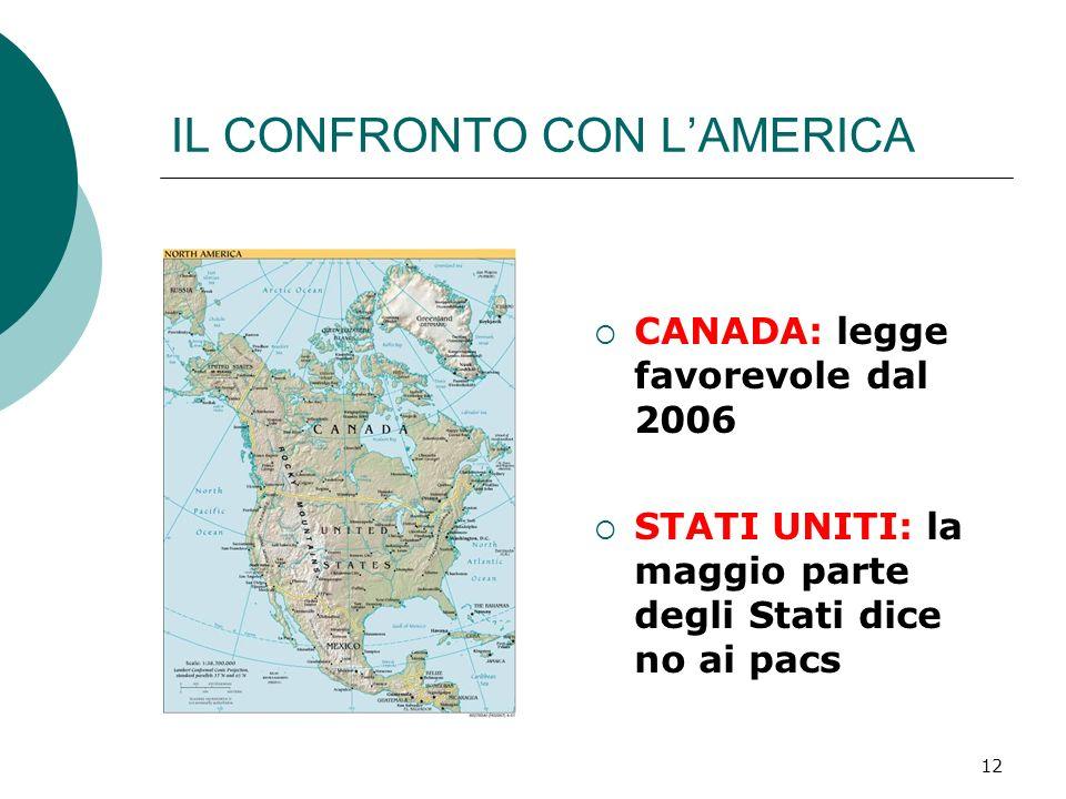 IL CONFRONTO CON L'AMERICA