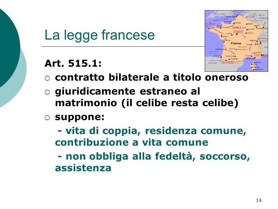 La legge francese Art. 515.1: contratto bilaterale a titolo oneroso