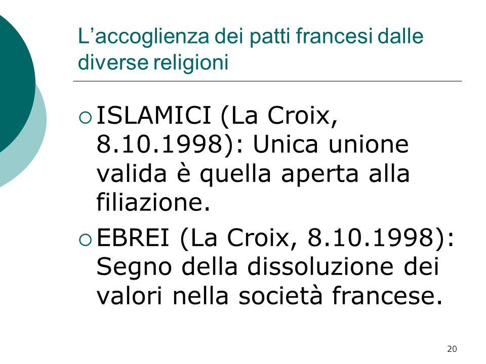 L'accoglienza dei patti francesi dalle diverse religioni